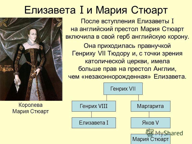 Елизавета I и Мария Стюарт После вступления Елизаветы I на английский престол Мария Стюарт включила в свой герб английскую корону. Она приходилась правнучкой Генриху VII Тюдору и, с точки зрения католической церкви, имела больше прав на престол Англи