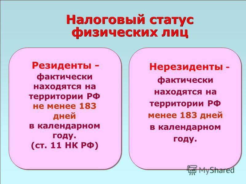 49 Налоговый статус физических лиц Нерезиденты - фактически находятся на территории РФ менее 183 дней в календарном году. Резиденты - фактически находятся на территории РФ не менее 183 дней в календарном году. (ст. 11 НК РФ)