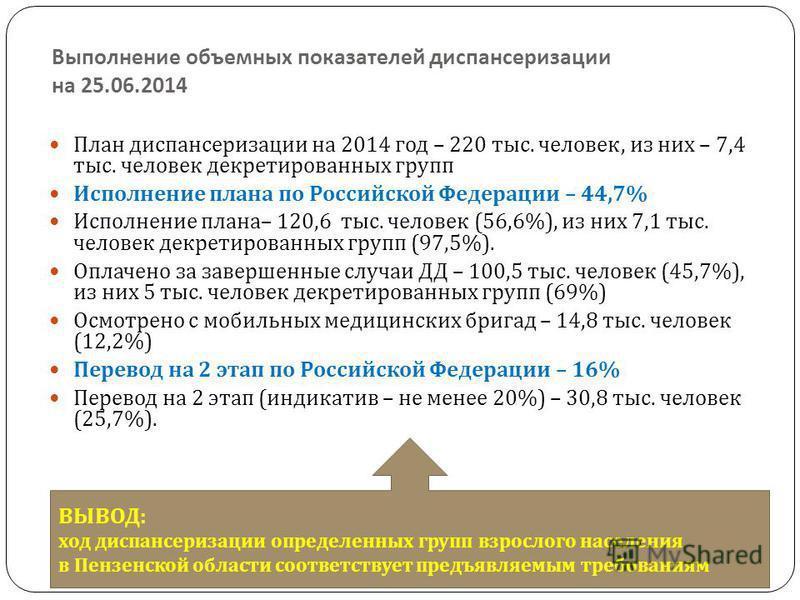 Выполнение объемных показателей диспансеризации на 25.06.2014 План диспансеризации на 2014 год – 220 тыс. человек, из них – 7,4 тыс. человек декретированных групп Исполнение плана по Российской Федерации – 44,7% Исполнение плана – 120,6 тыс. человек