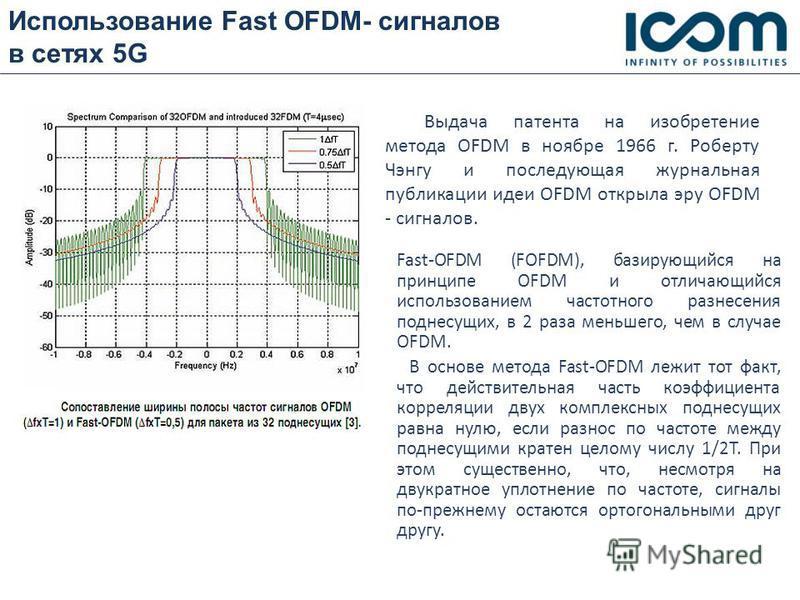 Использование Fast OFDM- сигналов в сетях 5G Выдача патента на изобретение метода OFDM в ноябре 1966 г. Роберту Чэнгу и последующая журнальная публикации идеи OFDM открыла эру OFDM - сигналов. Fast-OFDM (FOFDM), базирующийся на принципе OFDM и отлича