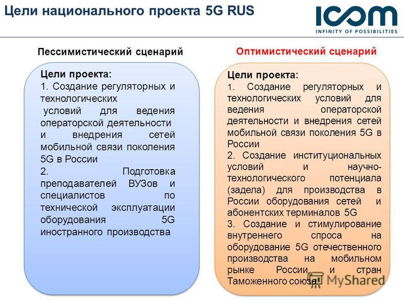 Цели национального проекта 5G RUS Пессимистический сценарий Цели проекта: 1. Создание регуляторных и технологических условий для ведения операторской деятельности и внедрения сетей мобильной связи поколения 5G в России 2. Подготовка преподавателей ВУ