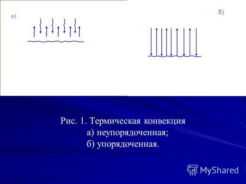 а) б) Рис. 1. Термическая конвекция а) неупорядоченная; б) упорядоченная.