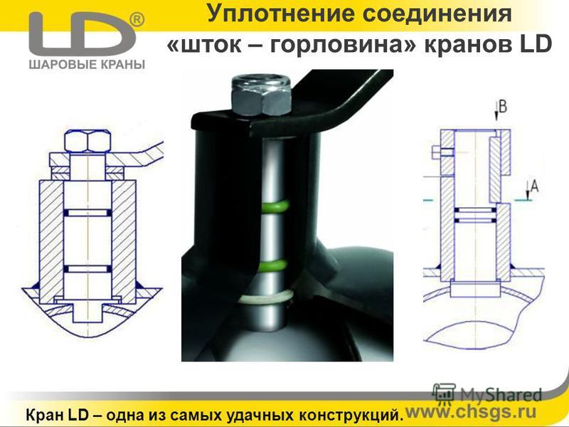 Уплотнение соединения «шток – горловина» кранов LD Кран LD – одна из самых удачных конструкций.