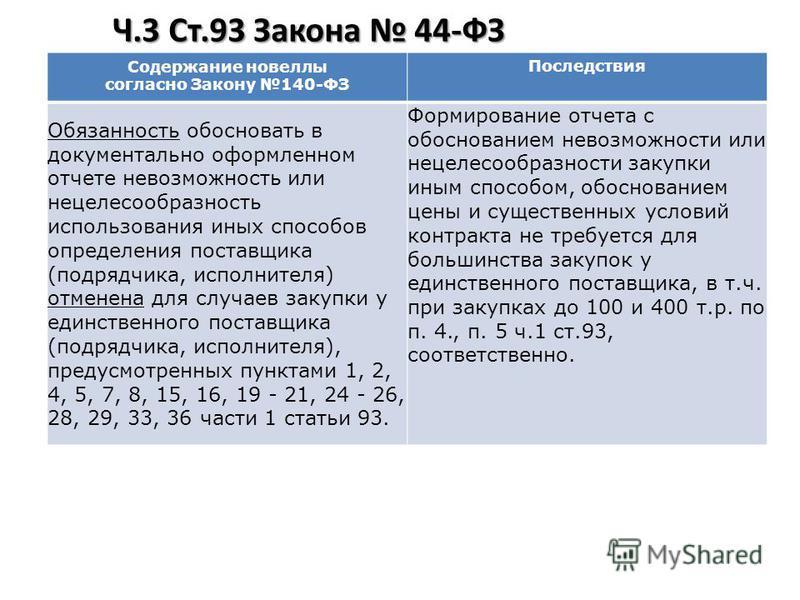 Ч.3 Ст.93 Закона 44-ФЗ Содержание новеллы согласно Закону 140-ФЗ Последствия Обязанность обосновать в документально оформленном отчете невозможность или нецелесообразность использования иных способов определения поставщика (подрядчика, исполнителя) о