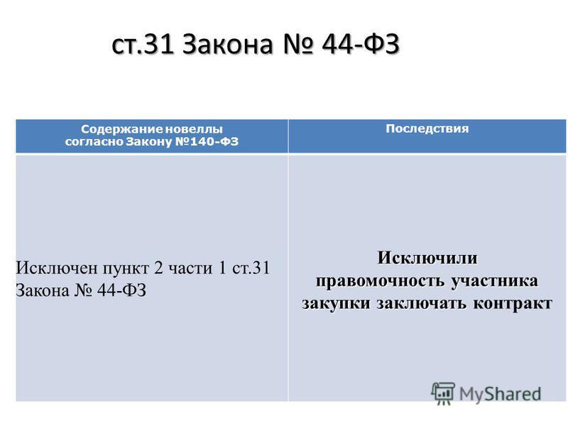 ст.31 Закона 44-ФЗ ст.31 Закона 44-ФЗ Содержание новеллы согласно Закону 140-ФЗ Последствия Исключен пункт 2 части 1 ст.31 Закона 44-ФЗ Исключили правомочность участника закупки заключать закупки заключать контракт