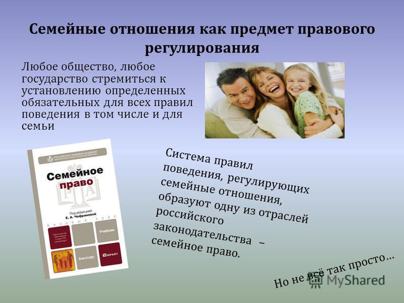 Семейные отношения как предмет правового регулирования Любое общество, любое государство стремиться к установлению определенных обязательных для всех правил поведения в том числе и для семьи Система правил поведения, регулирующих семейные отношения,