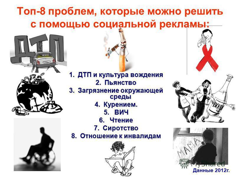 Данные 2012 г. 1. ДТП и культура вождения 2. Пьянство 3. Загрязнение окружающей среды 4.Курением. 5. ВИЧ 6. Чтение 7. Сиротство 8. Отношение к инвалидам Топ-8 проблем, которые можно решить с помощью социальной рекламы: