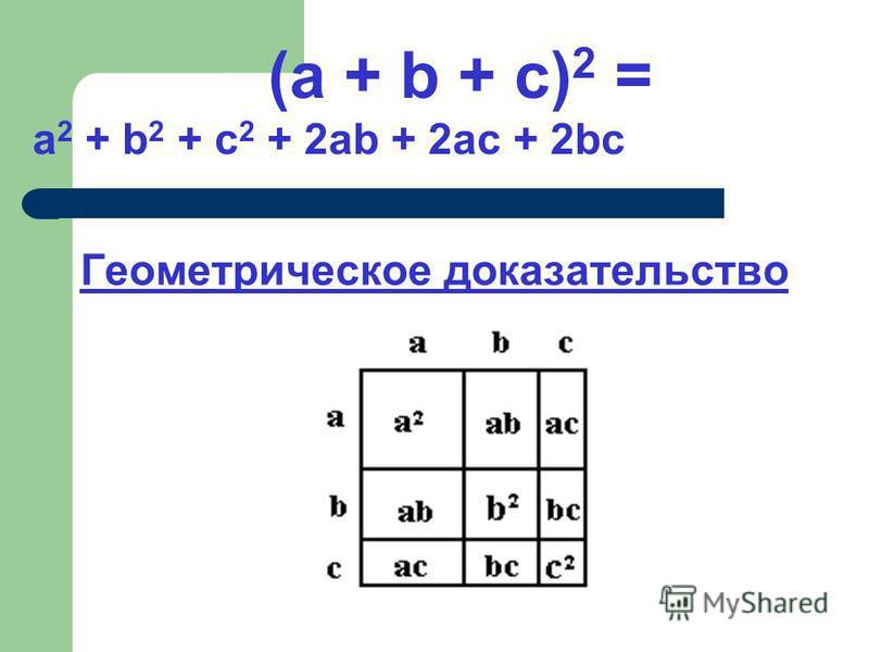 (а + b + с) 2 = а 2 + b 2 + с 2 + 2 аb + 2 ас + 2bс Геометрическое доказательство