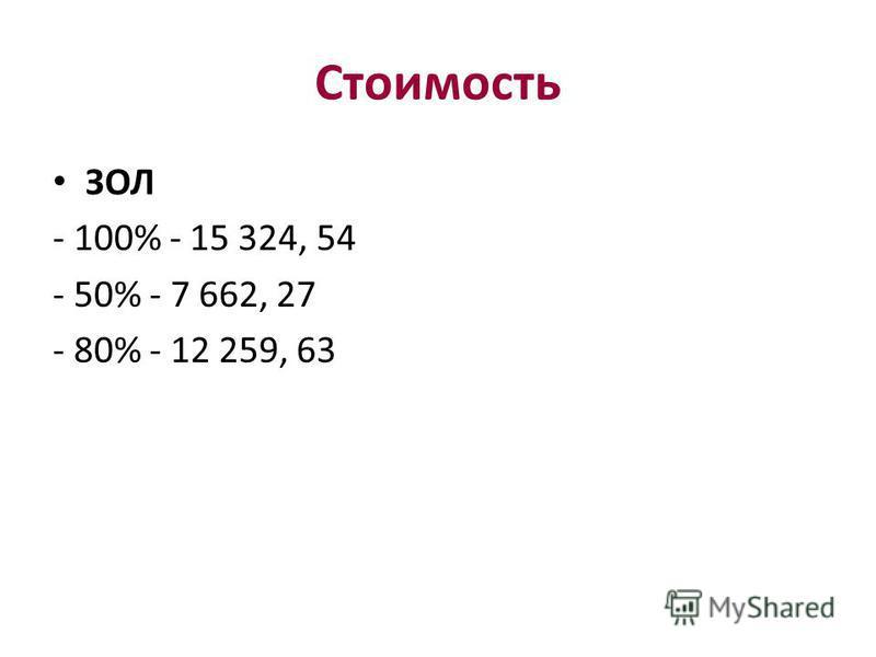 Стоимость ЗОЛ - 100% - 15 324, 54 - 50% - 7 662, 27 - 80% - 12 259, 63