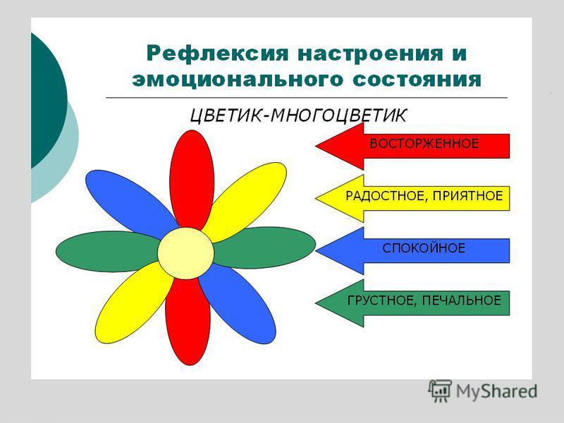 Урок технологии 5 класс Разработал учитель технологии первой категории, г.Гая. Оренбургской области: Бабердина Н.В.