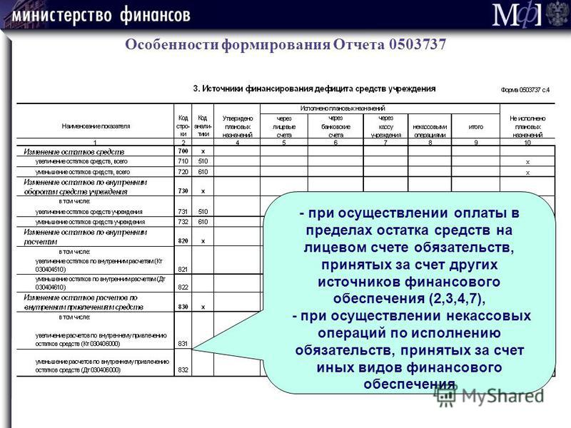 Особенности формирования Отчета 0503737 - при осуществлении оплаты в пределах остатка средств на лицевом счете обязательств, принятых за счет других источников финансового обеспечения (2,3,4,7), - при осуществлении некассовых операций по исполнению о