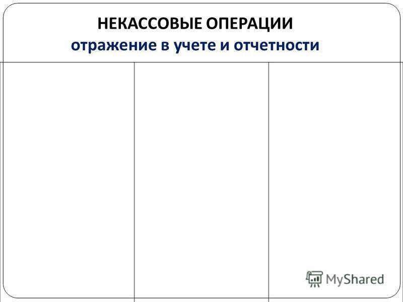 НЕКАССОВЫЕ ОПЕРАЦИИ отражение в учете и отчетности
