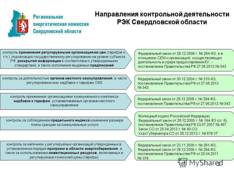 2 контроль применения регулируемыми организациями цен (тарифов и т.п.), подлежащих государственному регулированию на уровне субъекта РФ, раскрытия информации в соответствии с утвержденными стандартами, а также исполнения выданных предписаний контроль