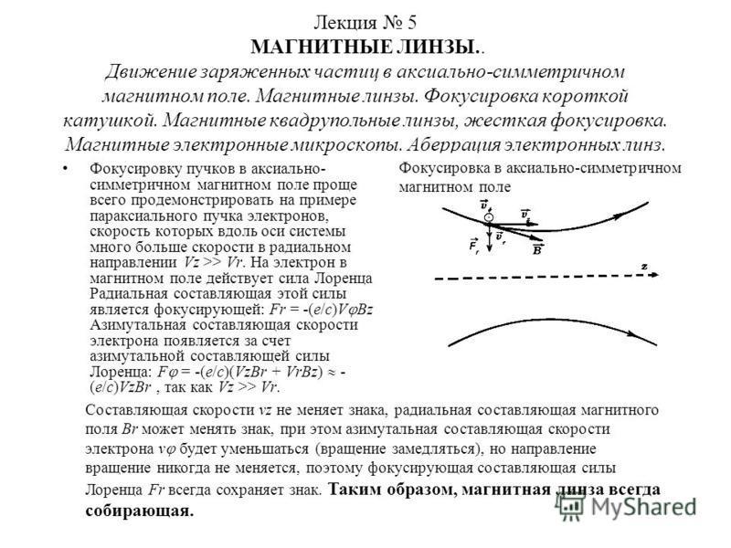 Лекция 5 МАГНИТНЫЕ ЛИНЗЫ.. Движение заряженных частиц в аксиально-симметричном магнитном поле. Магнитные линзы. Фокусировка короткой катушкой. Магнитные квадрупольные линзы, жесткая фокусировка. Магнитные электронные микроскопы. Аберрация электронных