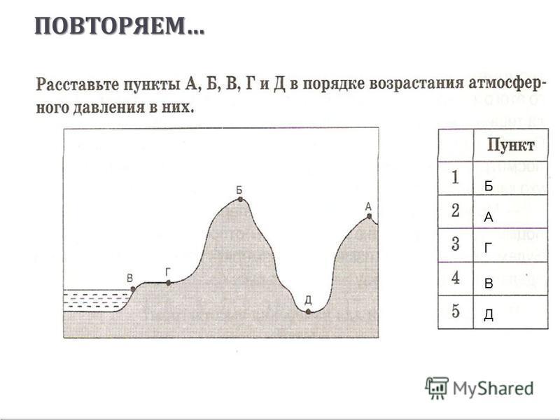 5. При подъёме вверх через каждые 10,5 м давление понижается на 1 мм рт. ст. 6. Если температура высокая, то давление низкое. 7. Если температура низкая, то давление высокое. 8. Нормальным считается давление, равное 760 мм рт. ст. 9. Давление измеряю