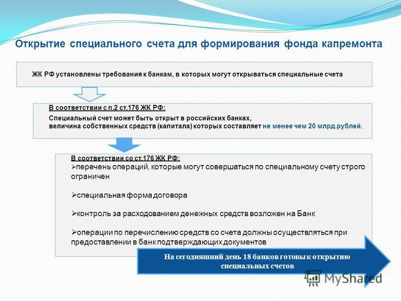 Открытие специального счета для формирования фонда капремонта ЖК РФ установлены требования к банкам, в которых могут открываться специальные счета В соответствии с п.2 ст.176 ЖК РФ: Специальный счет может быть открыт в российских банках, величина соб