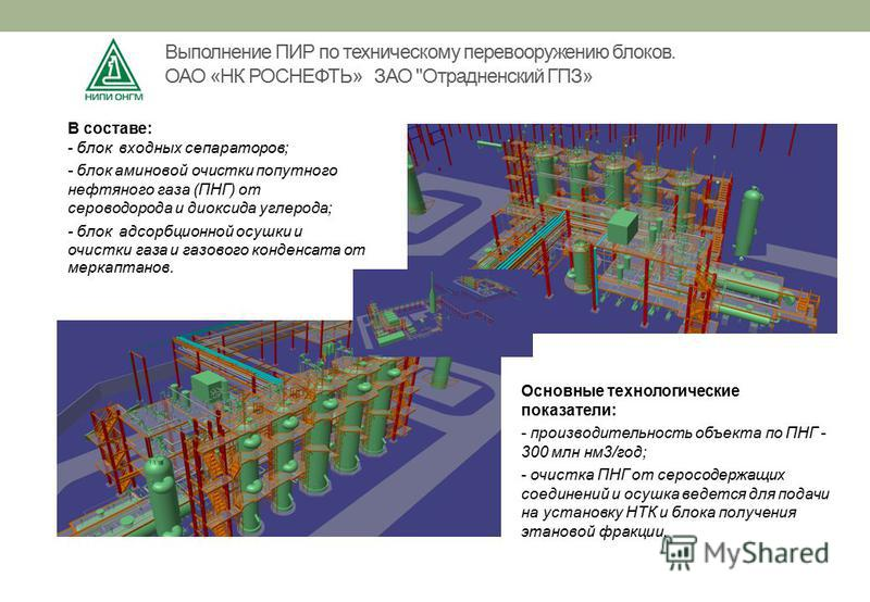 Выполнение ПИР по техническому перевооружению блоков. ОАО «НК РОСНЕФТЬ» ЗАО