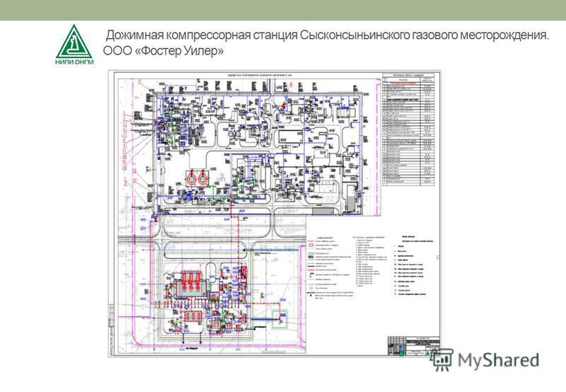 Дожимная компрессорная станция Сысконсыньинского газового месторождения. ООО «Фостер Уилер»