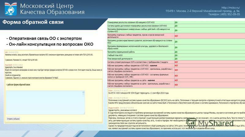 Форма обратной связи - Оперативная связь ОО с экспертом - Он-лайн консультация по вопросам ОКО