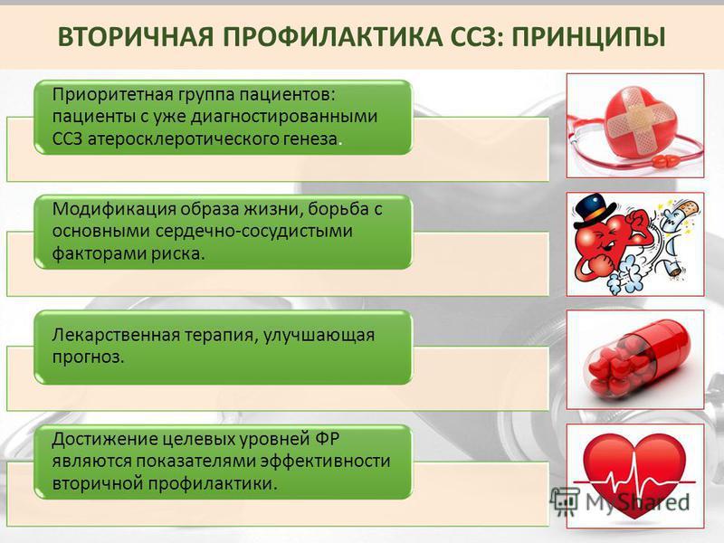 ВТОРИЧНАЯ ПРОФИЛАКТИКА ССЗ: ПРИНЦИПЫ