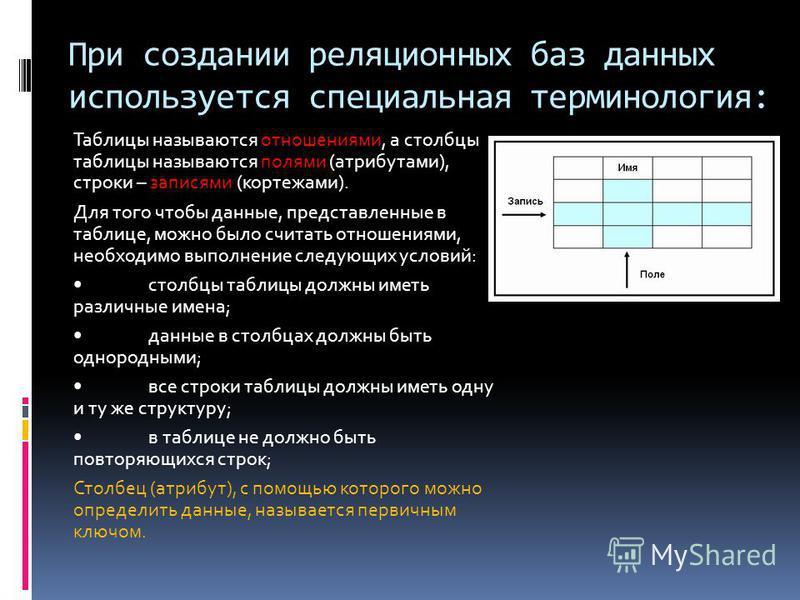 При создании реляционных баз данных используется специальная терминология: Таблицы называются отношениями, а столбцы таблицы называются полями (атрибутами), строки – записями (кортежами). Для того чтобы данные, представленные в таблице, можно было сч