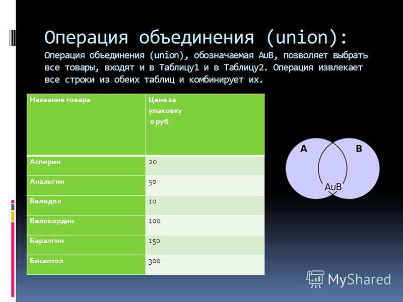 Операция объединения (union): Операция объединения (union), обозначаемая АВ, позволяет выбрать все товары, входят и в Таблицу 1 и в Таблицу 2. Операция извлекает все строки из обеих таблиц и комбинирует их. Название товара Цена за упаковку в руб. Асп