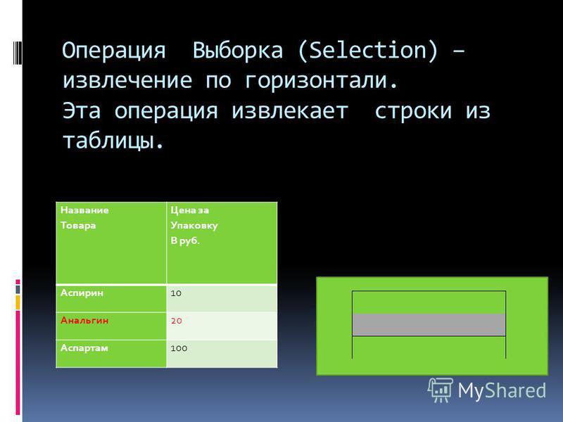 Операция Выборка (Selection) – извлечение по горизонтали. Эта операция извлекает строки из таблицы. Название Товара Цена за Упаковку В руб. Аспирин 10 Анальгин 20 Аспартам 100
