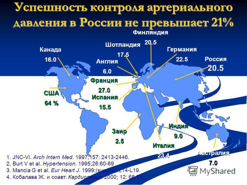 США 64 % США 64 % Канада 16.0 Канада 16.0 Австралия 7.0 Австралия 7.0 Финляндия 20.5 Финляндия 20.5 Шотландия 17.5 Шотландия 17.5 Германия 22.5 Германия 22.5 Испания 15.5 Испания 15.5 Франция 27.0 Франция 27.0 Англия 6.0 Англия 6.0 Индия 9.0 Индия 9.