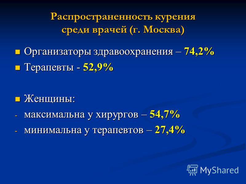 Распространенность курения среди врачей (г. Москва) Организаторы здравоохранения – 74,2% Организаторы здравоохранения – 74,2% Терапевты - 52,9% Терапевты - 52,9% Женщины: Женщины: - максимальна у хирургов – 54,7% - минимальна у терапевтов – 27,4%