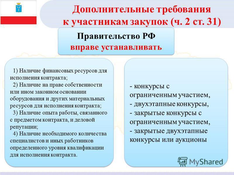 Правительство РФ вправе устанавливать Правительство РФ вправе устанавливать - конкурсы с ограниченным участием, - двухэтапные конкурсы, - закрытые конкурсы с ограниченным участием, - закрытые двухэтапные конкурсы или аукционы - конкурсы с ограниченны