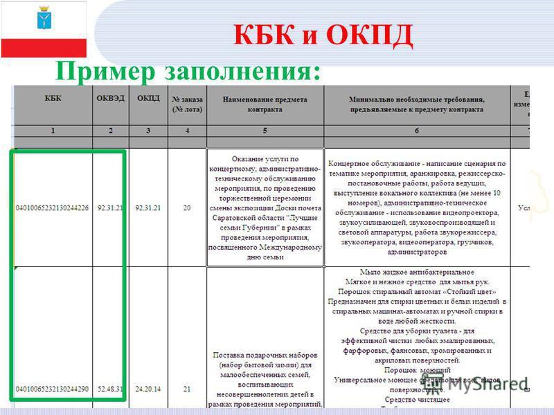 Пример заполнения: КБК и ОКПД
