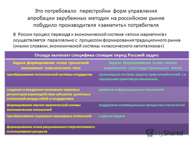 Это потребовало перестройки форм управления апробации зарубежных методик на российском рынке побудило производителя «заметить» потребителя В России процесс перехода к экономической системе «эпохи маркетинга» осуществляется параллельно с процессом фор
