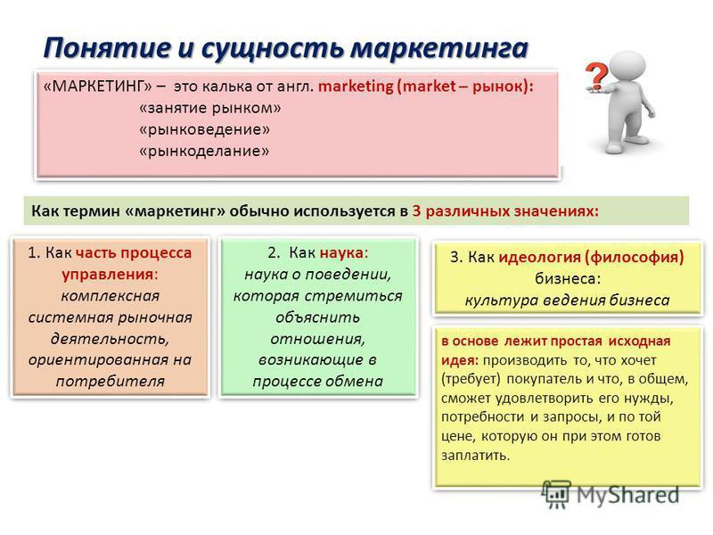 Понятие и сущность маркетинга «МАРКЕТИНГ» – это калька от англ. marketing (market – рынок): «занятие рынком» «рынковедение» «рынкоделание» Как термин «маркетинг» обычно используется в 3 различных значениях: 1. Как часть процесса управления: комплексн
