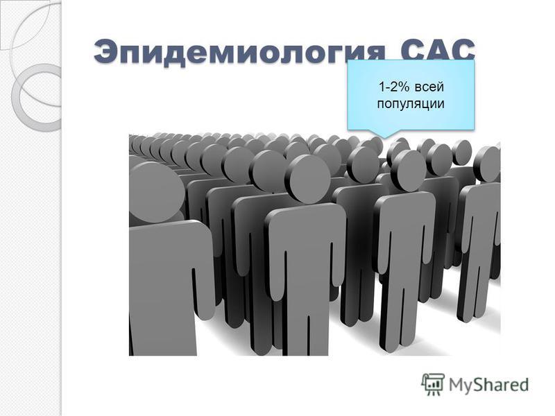 Эпидемиология САС 1-2% всей популяции