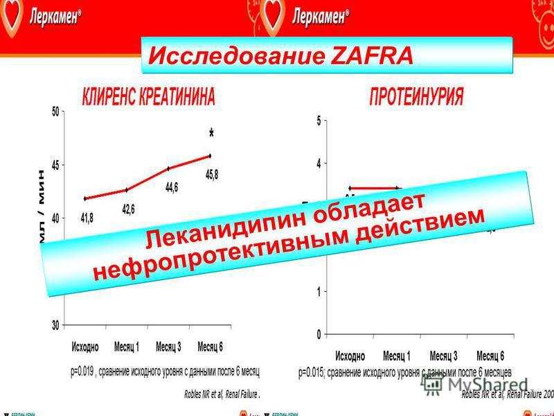Исследование ZAFRA Леканидипин обладает нефропротективным действием