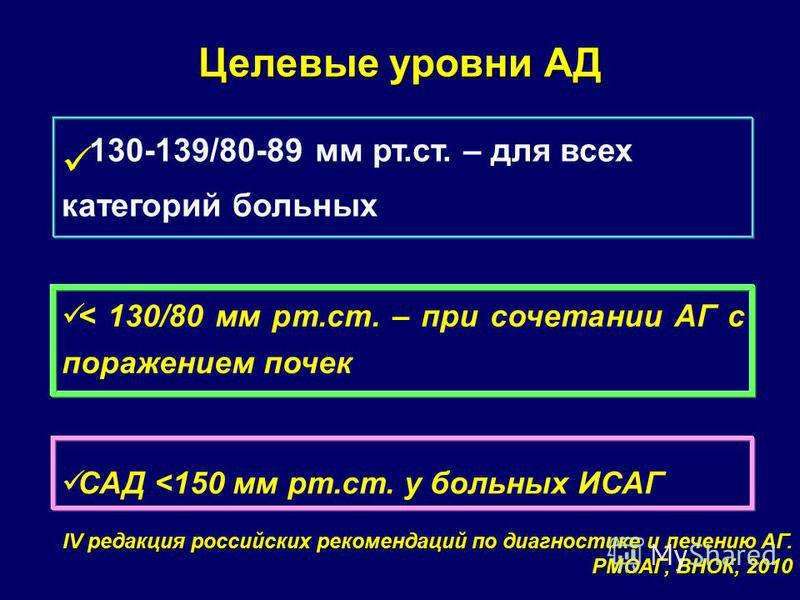 Целевые уровни АД 130-139/80-89 мм рт.ст. – для всех категорий больных IV редакция российских рекомендаций по диагностике и лечению АГ. РМОАГ, ВНОК, 2010 САД