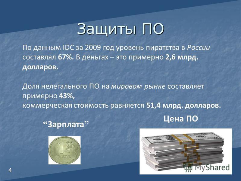 По данным IDC за 2009 год уровень пиратства в России составлял 67%. В деньгах – это примерно 2,6 млрд. долларов. Доля нелегального ПО на мировом рынке составляет примерно 43%, коммерческая стоимость равняется 51,4 млрд. долларов. Защиты ПО Зарплата Ц