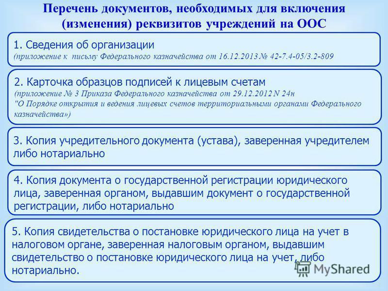8 1. Сведения об организации (приложение к письму Федерального казначейства от 16.12.2013 42-7.4-05/3.2-809 3. Копия учредительного документа (устава), заверенная учредителем либо нотариально 4. Копия документа о государственной регистрации юридическ