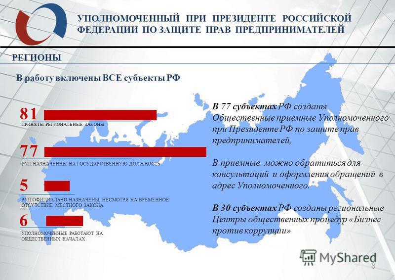 8 УПОЛНОМОЧЕННЫЙ ПРИ ПРЕЗИДЕНТЕ РОССИЙСКОЙ ФЕДЕРАЦИИ ПО ЗАЩИТЕ ПРАВ ПРЕДПРИНИМАТЕЛЕЙ РЕГИОНЫ В 77 субъектах РФ созданы Общественные приемные Уполномоченного при Президенте РФ по защите прав предпринимателей, В приемные можно обратиться для консультац
