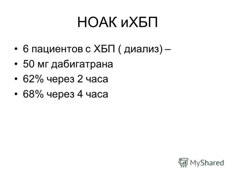 НОАК иХБП 6 пациентов с ХБП ( диализ) – 50 мг дабигатрана 62% через 2 часа 68% через 4 часа