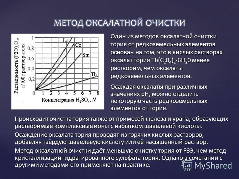 Один из методов оксалатной очистки тория от редкоземельных элементов основан на том, что в кислых растворах оксалат тория Th(C 2 0 4 ) 2 ·6Н 2 0 менее растворим, чем оксалаты редкоземельных элементов. Осаждая оксалаты при различных значениях рН, можн