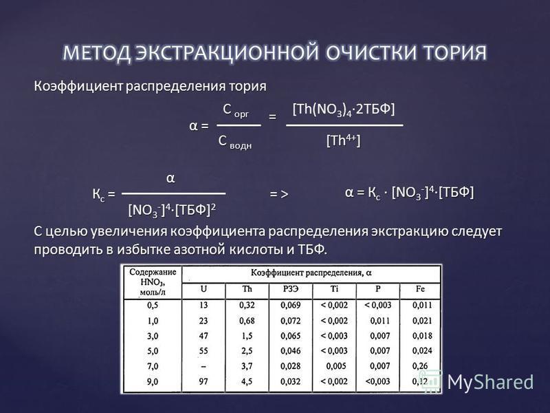 С целью увеличения коэффициента распределения экстракцию следует проводить в избытке азотной кислоты и ТБФ. Коэффициент распределения тория α =α =α =α = С орг С воде = [Тh(NO 3 ) 4 ·2ТБФ] [Th 4+ ] Кс =Кс =Кс =Кс =α [NO 3 - ] 4 ·[ТБФ] 2 α = К с · [NO