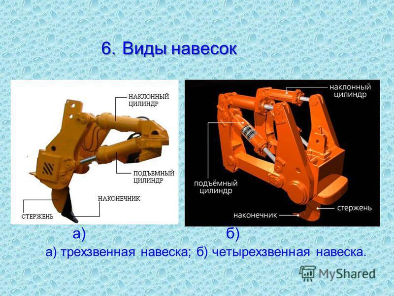 Рыхлительный зуб навешивается на базовый трактор при помощи металлической конструкции, называемой навеской. Различают два основных типа навесок. Схемы навесок. а) трехзвенная навеска; б) четырехзвенная навеска. 1 – стойка; 2 – гидроцилиндр; 3 – тяга;