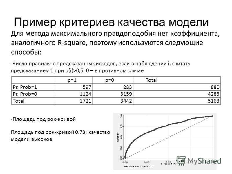 Пример критериев качества модели Для метода максимального правдоподобия нет коэффициента, аналогичного R-square, поэтому используются следующие способы: -Число правильно предсказанных исходов, если в наблюдении i, считать предсказанием 1 при p(i)>0,5