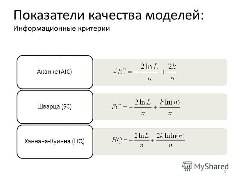 НИУ ВШЭ, Москва, 2013 photo Показатели качества моделей 6 Показатели качества моделей: Информационные критерии Акаике (AIC)Шварца (SC)Хэннана-Куинна (HQ)Акаике (AIC)Шварца (SC)Хэннана-Куинна (HQ)