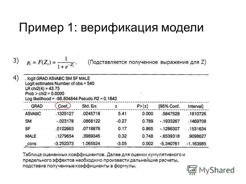 (Подставляется полученное выражение для Z) 3) 4)4) Таблица оцененных коэффициентов. Далее для оценки кумулятивного и предельного эффектов необходимо произвести дальнейшие расчеты, подставив полученные коэффициенты в формулы. Пример 1: верификация мод