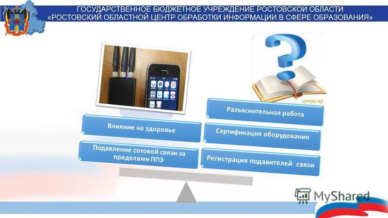 Регистрация подавителей связи Сертификация оборудования Разъяснительная работа Подавление сотовой связи за пределами ППЭ Влияние на здоровье