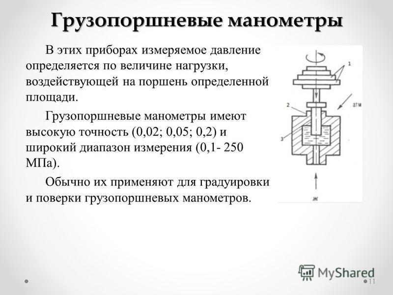 11 Грузопоршневые манометры В этих приборах измеряемое давление определяется по величине нагрузки, воздействующей на поршень определенной площади. Грузопоршневые манометры имеют высокую точность (0,02; 0,05; 0,2) и широкий диапазон измерения (0,1- 25