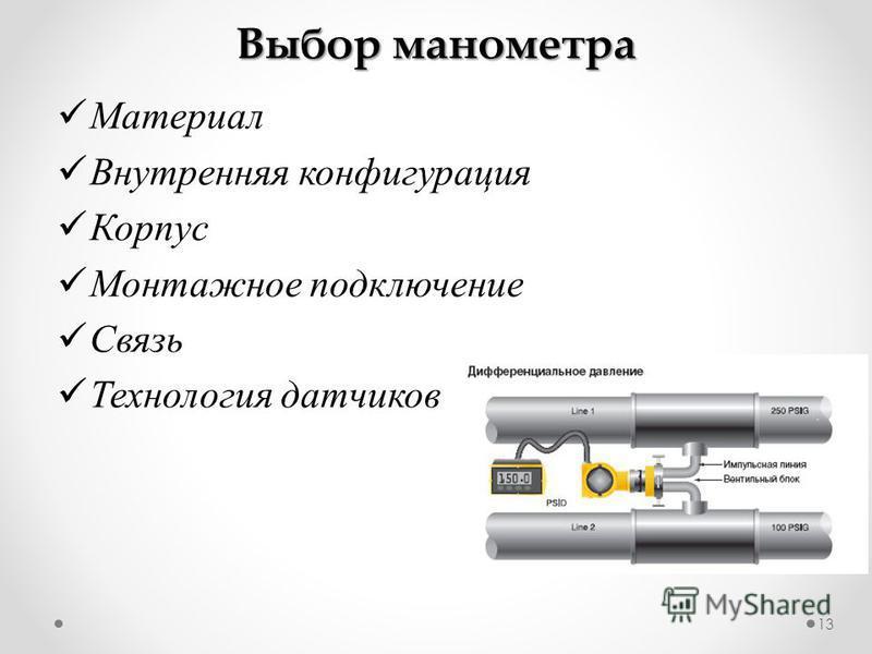 13 Выбор манометра Материал Внутренняя конфигурация Корпус Монтажное подключение Связь Технология датчиков