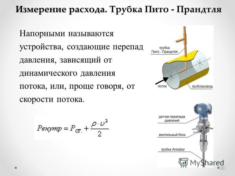 20 Измерение расхода. Трубка Пито - Прандтля Напорными называются устройства, создающие перепад давления, зависящий от динамического давления потока, или, проще говоря, от скорости потока.